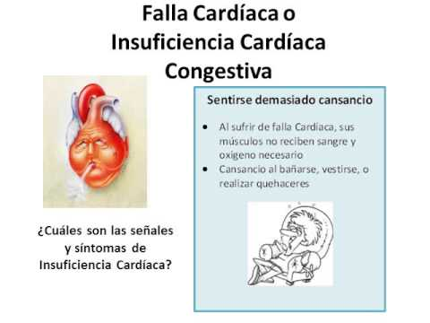 Heart Failure In Spanish