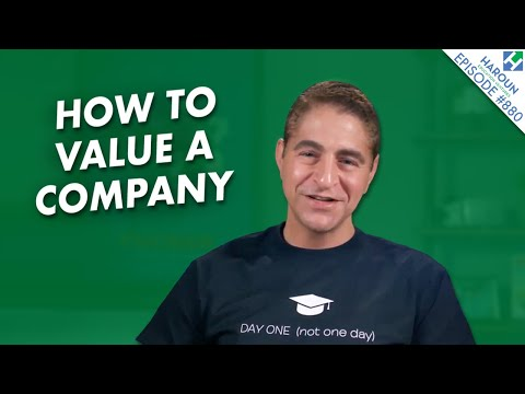 3 Ways to Value a Company | Valuation Methods