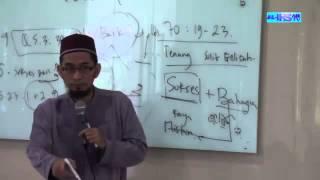Ust.Adi Hidayat,MA: Tuntunan Shalat Sesuai Sunnah