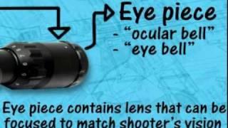 Scope Sights 101: Scope parts - Airgun Academy Episode 12