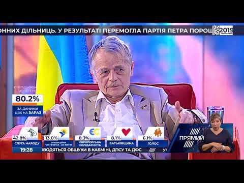 Джемілєв порівняв Зеленського з президентом Чехії