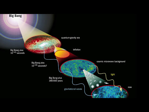 steve-crothers-on-failures-of-big-bang-cosmology-|-space-news