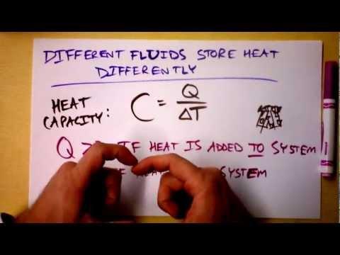 Heat Capacity and Specific Heat | Doc Physics