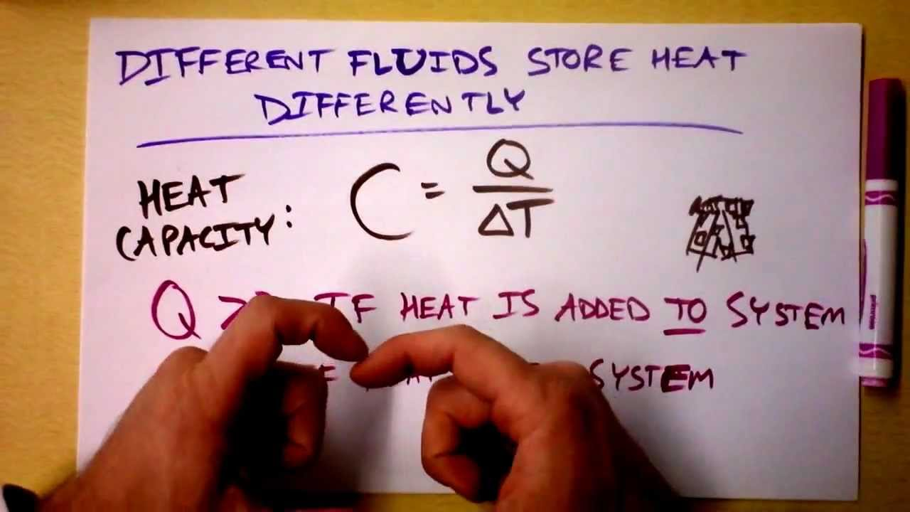 Heat Capacity and Specific Heat | Doc Physics - YouTube