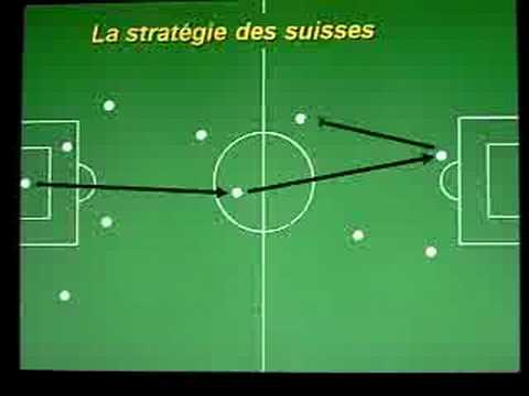 FuГџball Strategie