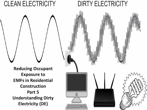 Reducing occupant exposure to EMFs: Part 5 - Dirty Electricity