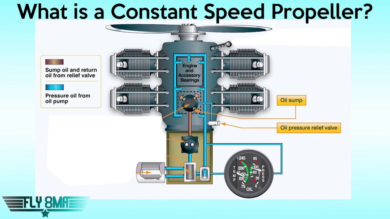 medium resolution of constant speed prop what you need to know part 1