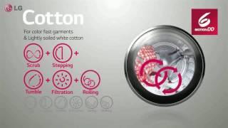 lg electronics twinwash washing machine fh0c9cdhk72   plug ins