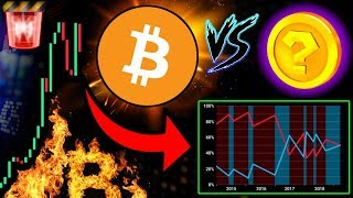Bitcoin Losing Momentum?! Should You Buy ALTCOINS Instead? You Need to See This Data First! 📊