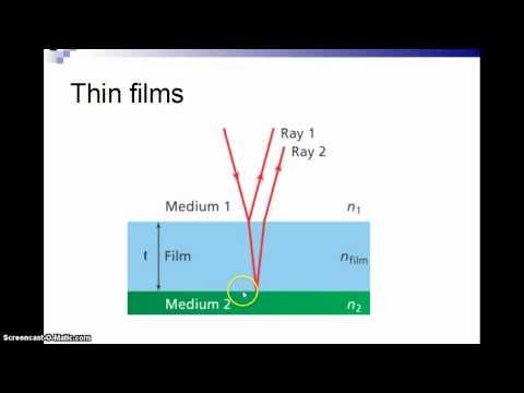 Physics B2b - Lecture 16b - Thin Films