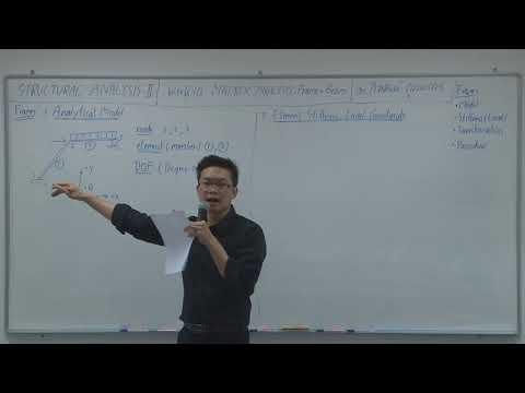 Structural Analysis 2 | Class 10 Matrix Analysis : Frame & Beam