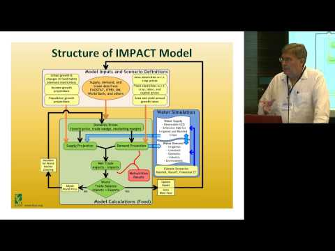 ILSI India: Impact Of Climate Change On Agricultural Systems (Dr. Mark W. Rosegrant)