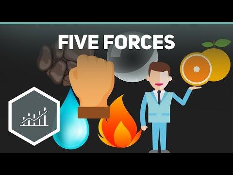Five Forces Modell aka Branchenstrukturanalyse ● Gehe auf SIMPLECLUB.DE/GO & werde #EinserSchüler