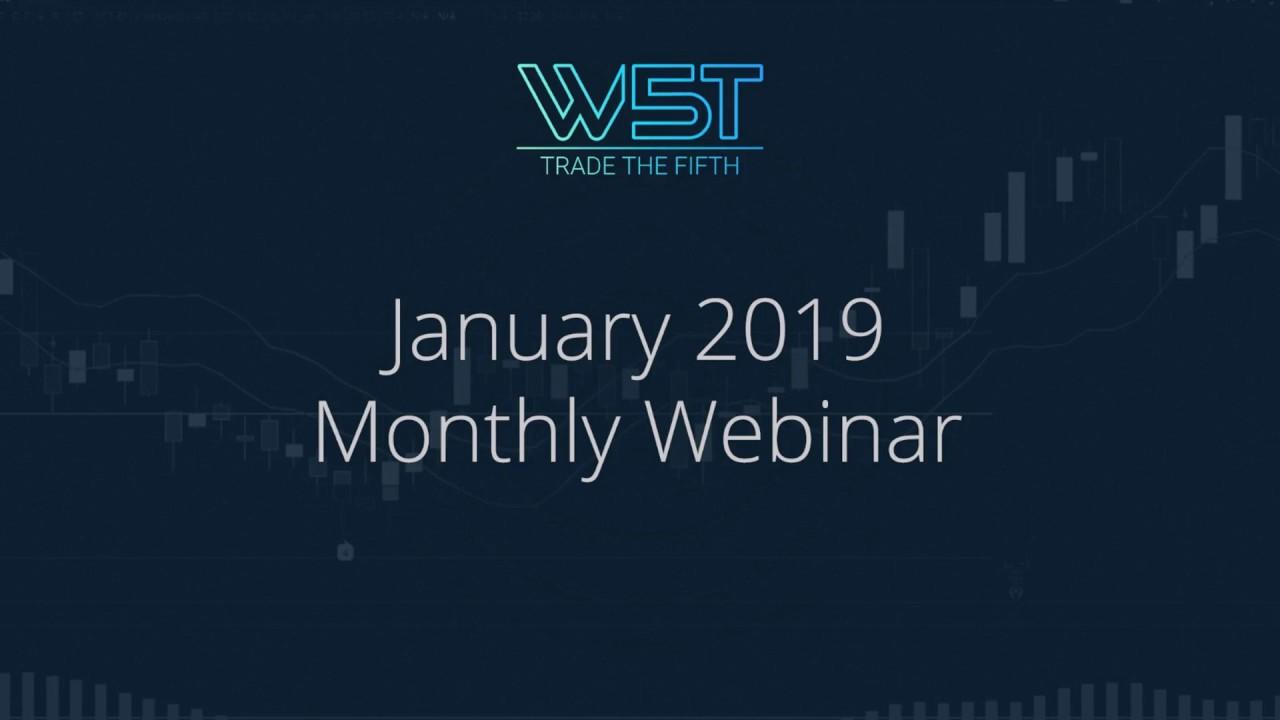 ThinkorSwim Charts Setup for TradeTheFifth January 2019 Webinar
