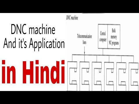 Direct numerical control and its application in hindi - YouTube
