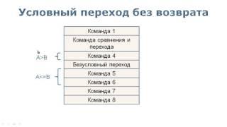 Лекция 2: Система команд