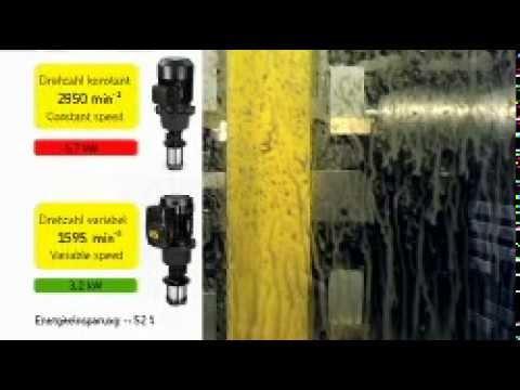 Energieeffiziente Pumpen