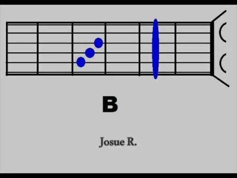 (61) Te dare lo Mejor - (Tutorial Guitarra) Jesus Adrian Romero