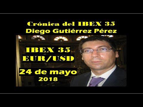 Crónica del IBEX 35 y  EUR/USD.  24 de mayo del 2018.