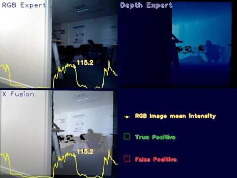 RGBD RCNN on ONERA.ROOM : exploration scenario in dark room