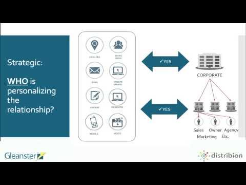 Turnkey Personalization Strategies for Localized Marketing