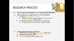 Six-Step Marketing Research Process