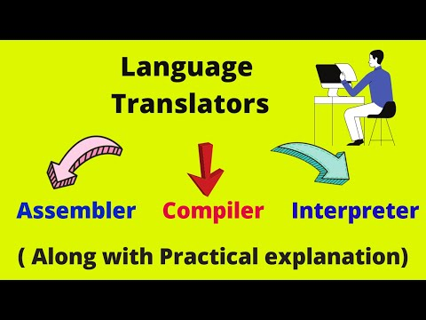 Translators  Assembler  Compiler  Interpreter  Coding Academy