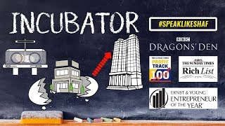 What is Business Incubator? | Startup Incubator  | Meaning Definition Examples Business Incubator