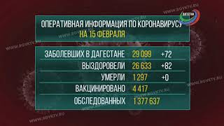 В Дагестане коронавирус подтвердился у 72 человек