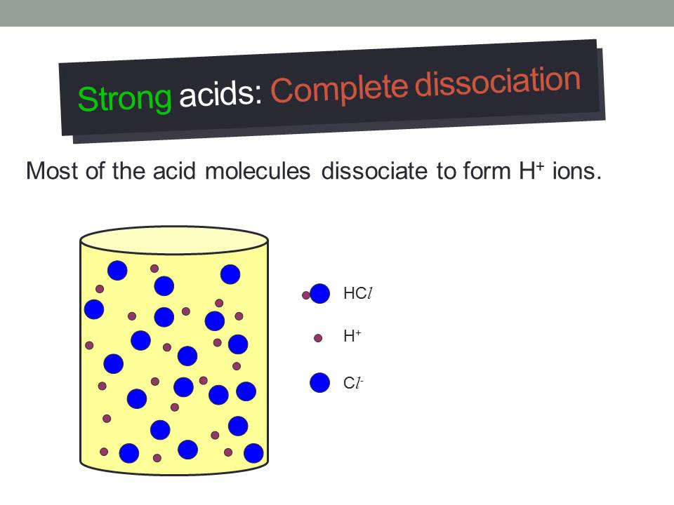 Acids (Definition, physical properties and chemical ...