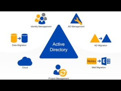 ADMT (Active Directory Migration Part- 1) ADMT 32 Step by Step