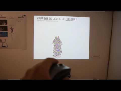 "Interactive Representation of ""World Happiness Report 2016 Update"""