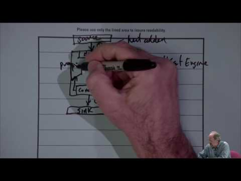 Thermodynamics: 2nd Law, Heat Engine & Refrigeration Cycles (16 of 25)
