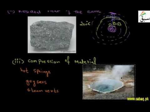 Geothermal Energy in Urdu