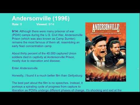 andersonville prison movie
