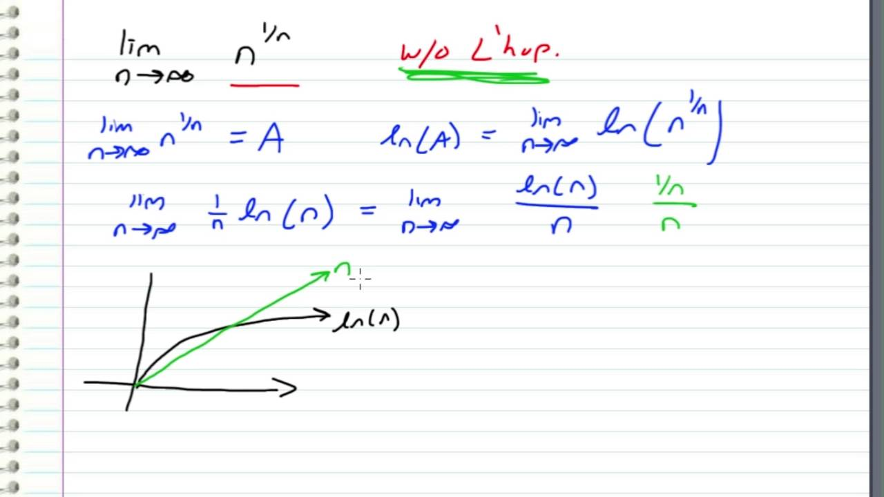 calculus  n  without l u0026 39 hopital u0026 39 s rule