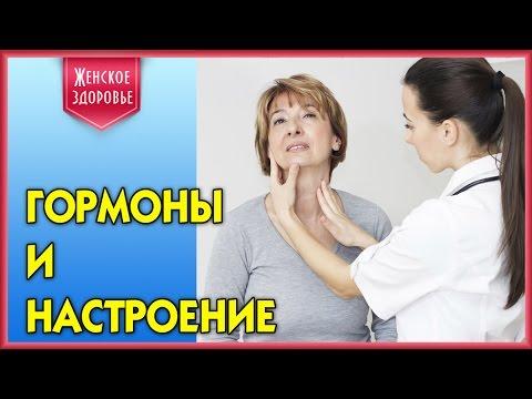 Какие сдавать гормоны щитовидной железы?
