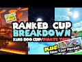 Gambar cover Mario Kart Tour TIPS for Ranked Cup: King Boo Cup! PLUS Summer Festival Tour Reaction!