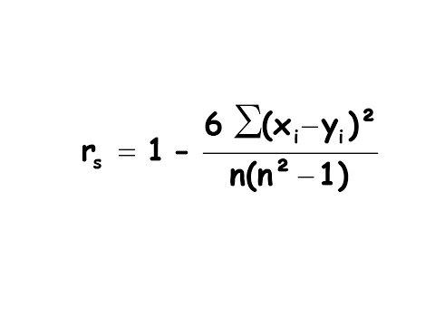 Coefficient de corrélation de Spearman