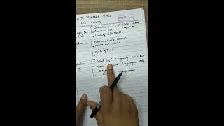 What and how to prepare for Business Maths  Exam