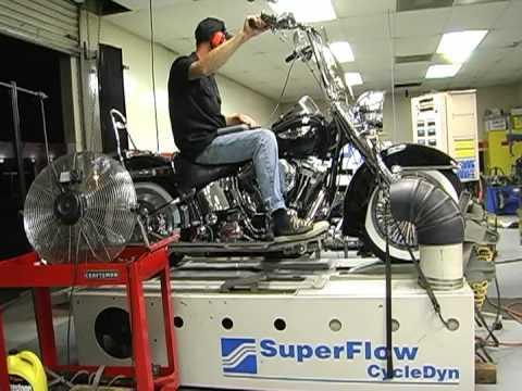 Harley Davidson Big Bore Kit Dvd Youtube