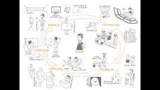 co możemy dla ciebie zrobić animacja rysunkowa