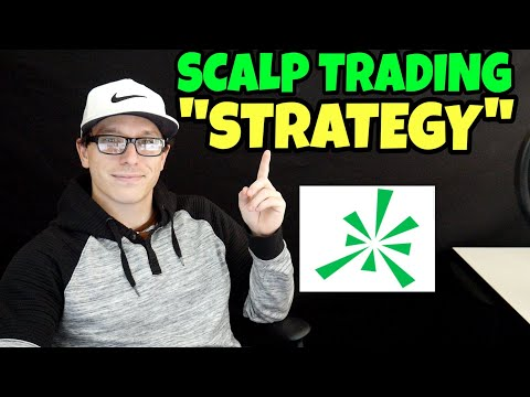 Easy Day Trading Strategy | Scalp Trading Moving Average Bounces