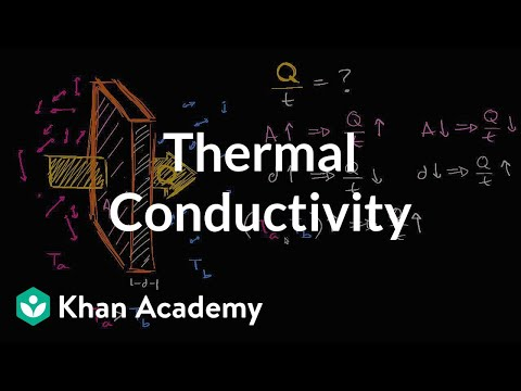 Intuition behind formula for thermal conductivity | Physics | Khan Academy