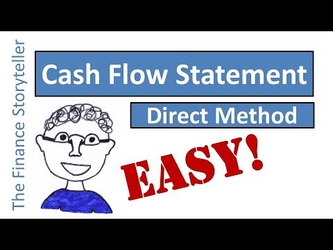 How to calculate cash flow using the direct method - YouTube