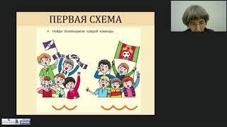 Букварь Эльконина: как сделать обучение грамоте развивающим и занимательным