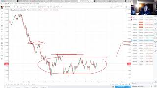 What to expect for Tomorrow Forex July 31 0218