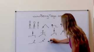 Learn how to draw yoga stick figures