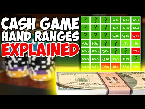 Starting Hand Ranges For Shorthanded No-Limit Cash Games