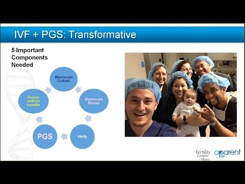 Dr. Angie Beltsos on the advantages of PGS for IVF practices | Illumina Video